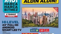 A101 2 TEMMUZ 2020 AKTÜEL İNDİRİMLİ ÜRÜNLER KATALOĞU